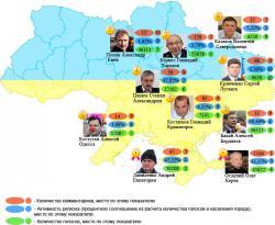 Мэр Бердянска вошел в ТОП-10 худших отцов города
